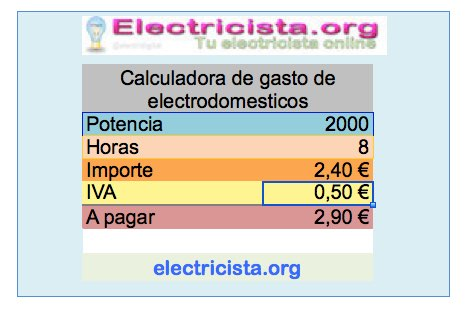 Calculadora de consumo electrico