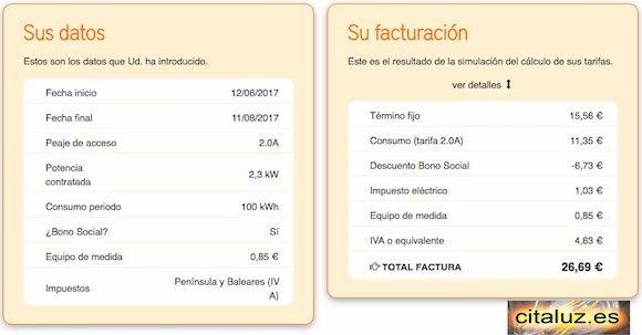 Importe de la factura eléctrica con la tarifa PVPC de 2300 watios y descuento del bono social