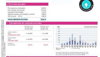 Factura de la Luz de Octubre de 2020 con la Tarifa PVPC de Energía XXI